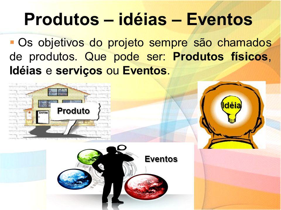 Produtos – idéias – Eventos  Os objetivos do projeto sempre são chamados de produtos. Que pode ser: Produtos físicos, Idéias e serviços ou Eventos. P