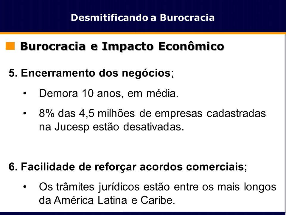 Desmitificando a Burocracia Burocracia e Impacto Econômico 5. Encerramento dos negócios; •Demora 10 anos, em média. •8% das 4,5 milhões de empresas ca