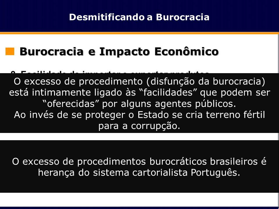 Desmitificando a Burocracia Burocracia e Impacto Econômico 8. Facilidade de importar e exportar produtos. • 8 tipos de documentos diferentes e •13 dia
