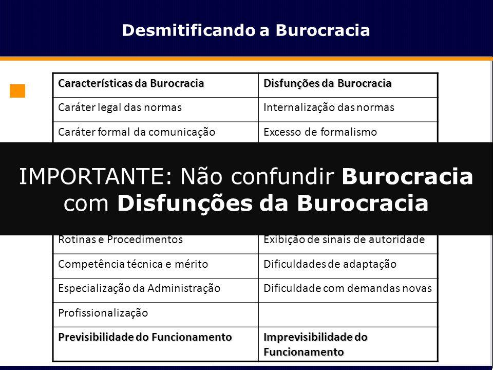 Desmitificando a Burocracia Características da Burocracia Disfunções da Burocracia Caráter legal das normasInternalização das normas Caráter formal da