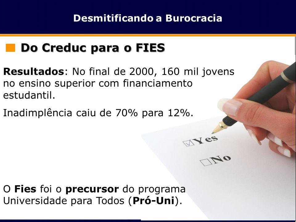 Desmitificando a Burocracia Do Creduc para o FIES Resultados: No final de 2000, 160 mil jovens no ensino superior com financiamento estudantil. Inadim