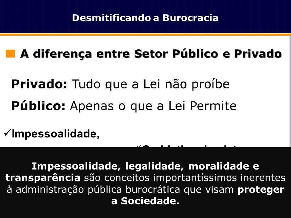 Desmitificando a Burocracia A diferença entre Setor Público e Privado Privado: Tudo que a Lei não proíbe Público: Apenas o que a Lei Permite  Impesso