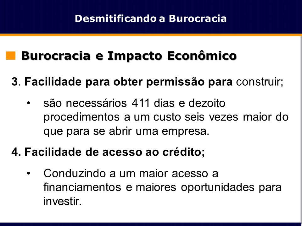 Desmitificando a Burocracia Burocracia e Impacto Econômico 3. Facilidade para obter permissão para construir; •são necessários 411 dias e dezoito proc