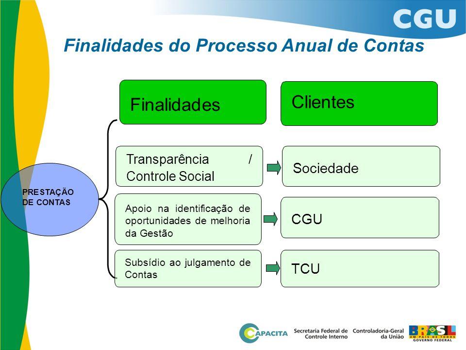 PRESTAÇÃO DE CONTAS Subsídio ao julgamento de Contas Apoio na identificação de oportunidades de melhoria da Gestão Finalidades Transparência / Control