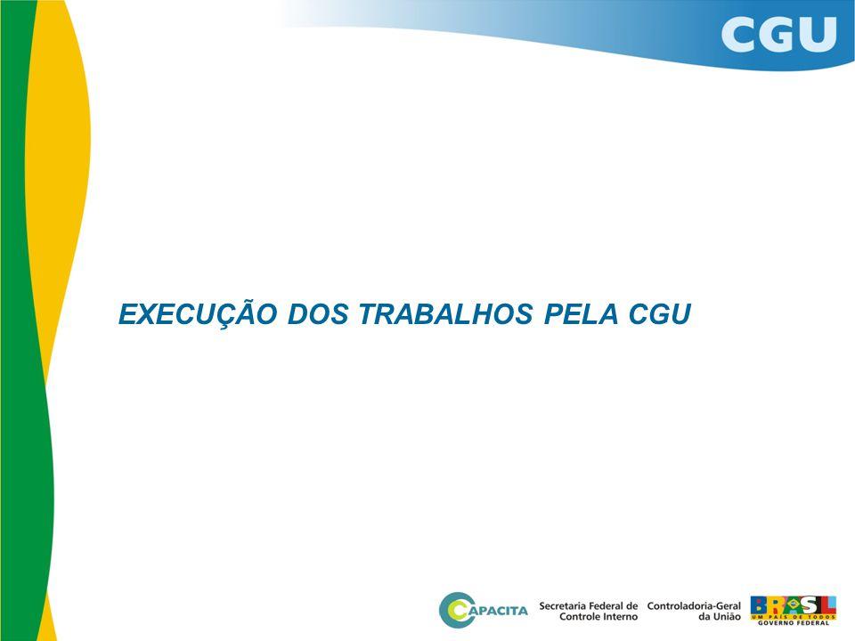 EXECUÇÃO DOS TRABALHOS PELA CGU