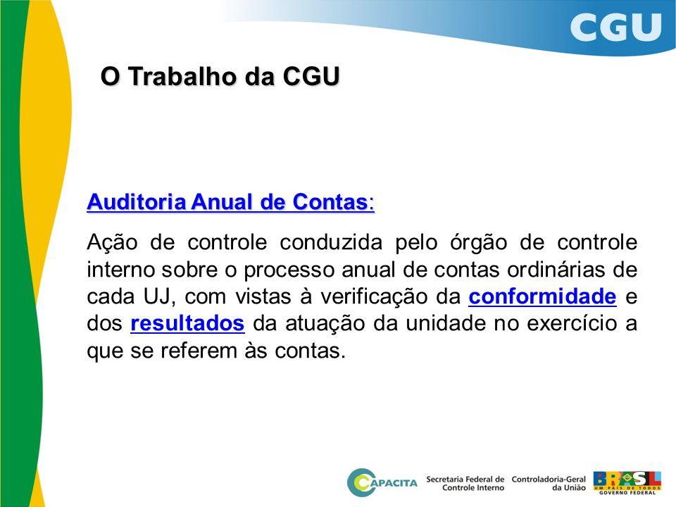 Auditoria Anual de Contas: Ação de controle conduzida pelo órgão de controle interno sobre o processo anual de contas ordinárias de cada UJ, com vista