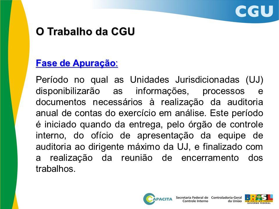 Fase de Apuração: Período no qual as Unidades Jurisdicionadas (UJ) disponibilizarão as informações, processos e documentos necessários à realização da
