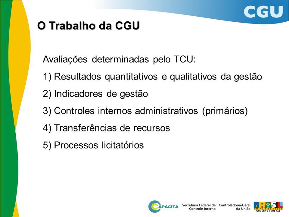 Avaliações determinadas pelo TCU: 1) Resultados quantitativos e qualitativos da gestão 2) Indicadores de gestão 3) Controles internos administrativos
