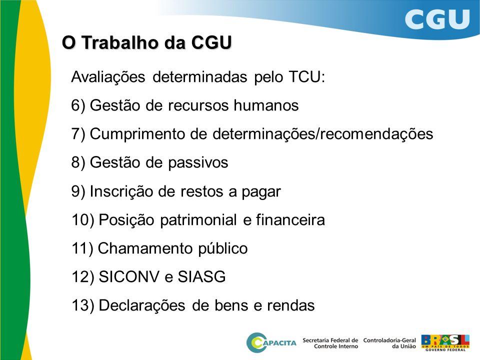 Avaliações determinadas pelo TCU: 6) Gestão de recursos humanos 7) Cumprimento de determinações/recomendações 8) Gestão de passivos 9) Inscrição de re