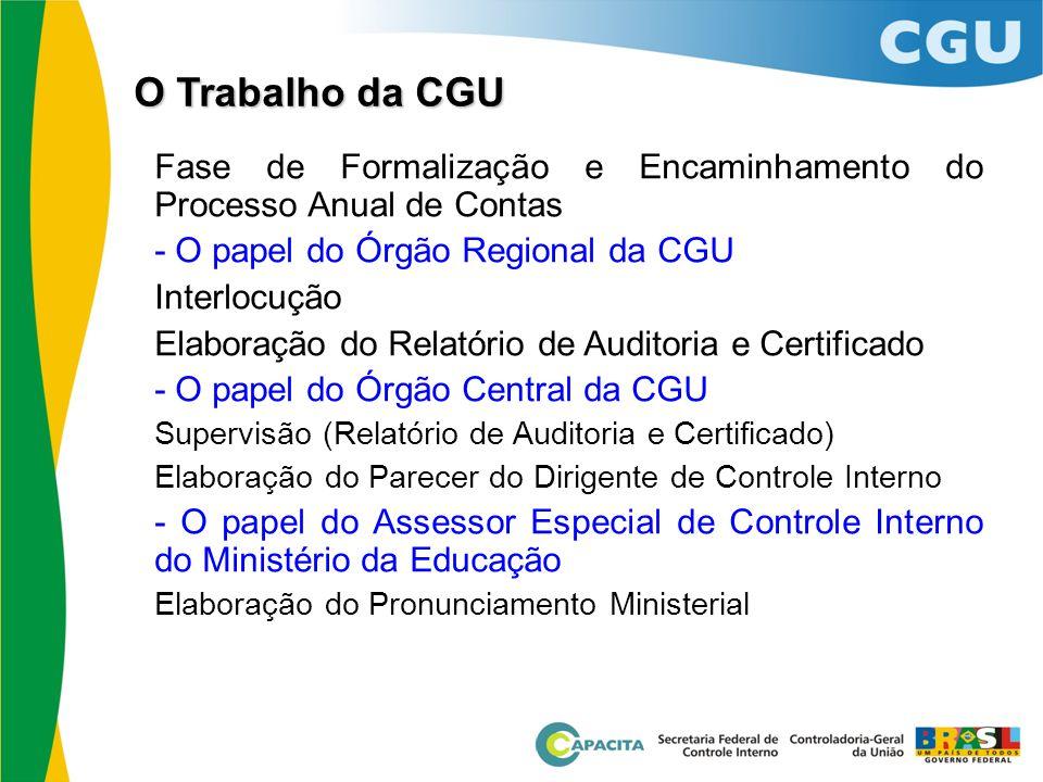 Fase de Formalização e Encaminhamento do Processo Anual de Contas - O papel do Órgão Regional da CGU Interlocução Elaboração do Relatório de Auditoria