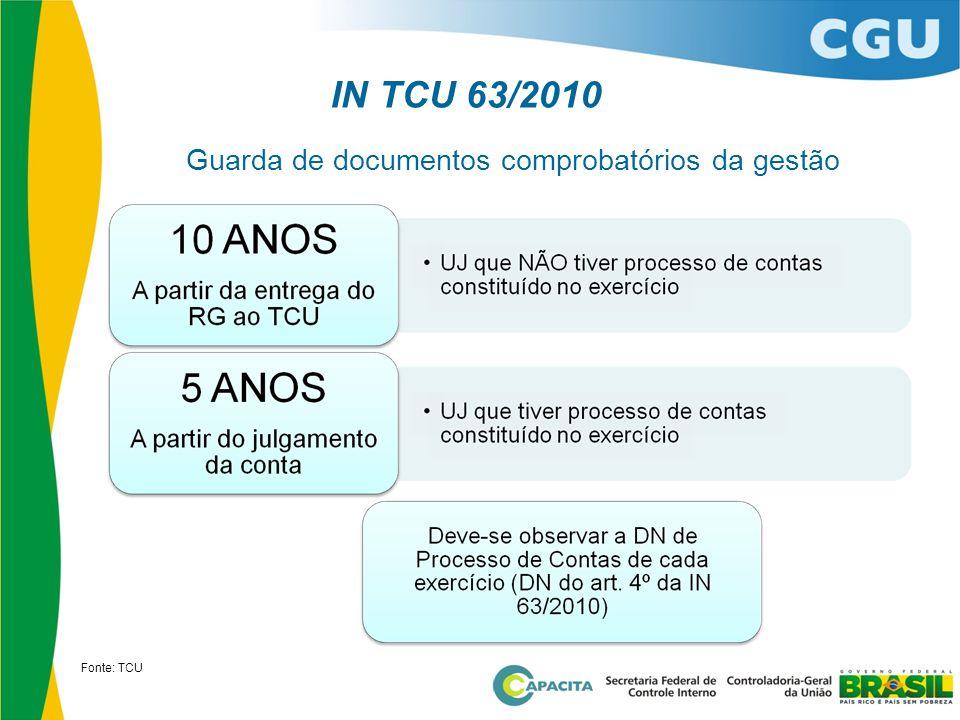 IN TCU 63/2010 Guarda de documentos comprobatórios da gestão Fonte: TCU