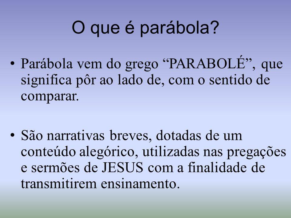"""O que é parábola? •Parábola vem do grego """"PARABOLÉ"""", que significa pôr ao lado de, com o sentido de comparar. •São narrativas breves, dotadas de um co"""