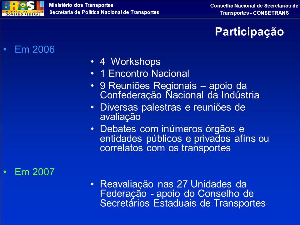 Ministério dos Transportes Secretaria de Política Nacional de Transportes Conselho Nacional de Secretários de Transportes - CONSETRANS • Em 2006 •4 Wo