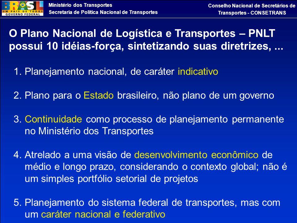 Ministério dos Transportes Secretaria de Política Nacional de Transportes Conselho Nacional de Secretários de Transportes - CONSETRANS O Plano Naciona