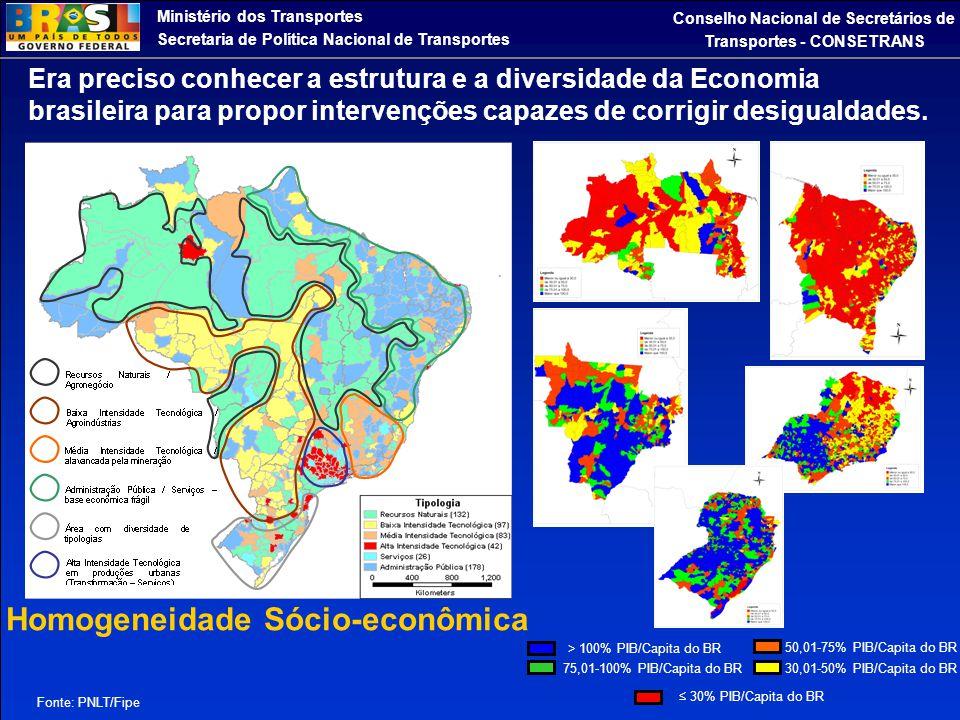 Ministério dos Transportes Secretaria de Política Nacional de Transportes Conselho Nacional de Secretários de Transportes - CONSETRANS 75,01-100% PIB/