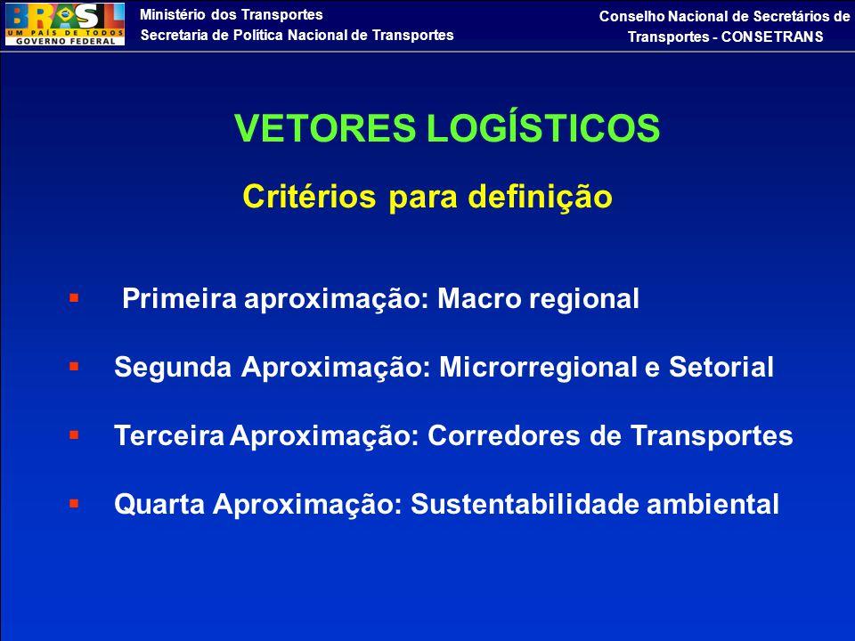 Ministério dos Transportes Secretaria de Política Nacional de Transportes Conselho Nacional de Secretários de Transportes - CONSETRANS Critérios para