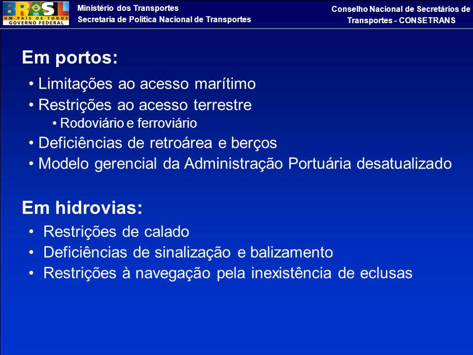 Ministério dos Transportes Secretaria de Política Nacional de Transportes Conselho Nacional de Secretários de Transportes - CONSETRANS Em portos: • Li