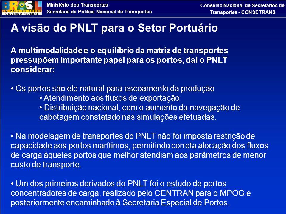 Ministério dos Transportes Secretaria de Política Nacional de Transportes Conselho Nacional de Secretários de Transportes - CONSETRANS A visão do PNLT