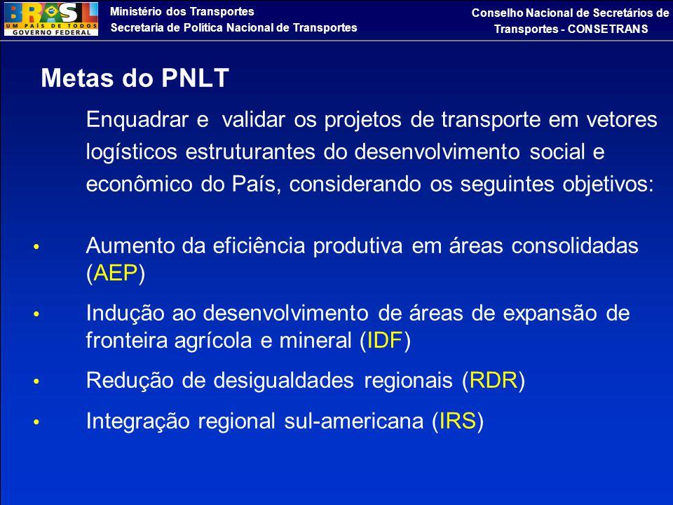 Ministério dos Transportes Secretaria de Política Nacional de Transportes Conselho Nacional de Secretários de Transportes - CONSETRANS Metas do PNLT E
