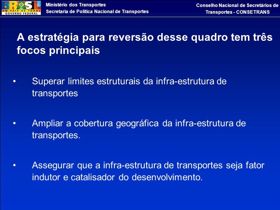 Ministério dos Transportes Secretaria de Política Nacional de Transportes Conselho Nacional de Secretários de Transportes - CONSETRANS A estratégia pa