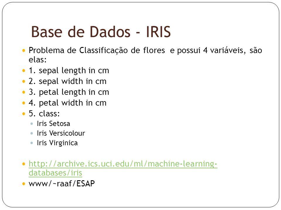 Base de Dados - IRIS  Problema de Classificação de flores e possui 4 variáveis, são elas:  1. sepal length in cm  2. sepal width in cm  3. petal l