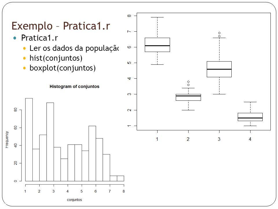 Exemplo – Pratica1.r  Pratica1.r  Ler os dados da população  hist(conjuntos)  boxplot(conjuntos)