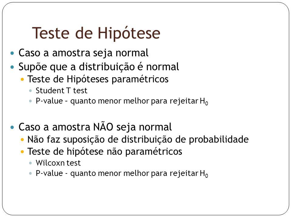 Teste de Hipótese  Caso a amostra seja normal  Supõe que a distribuição é normal  Teste de Hipóteses paramétricos  Student T test  P-value – quan