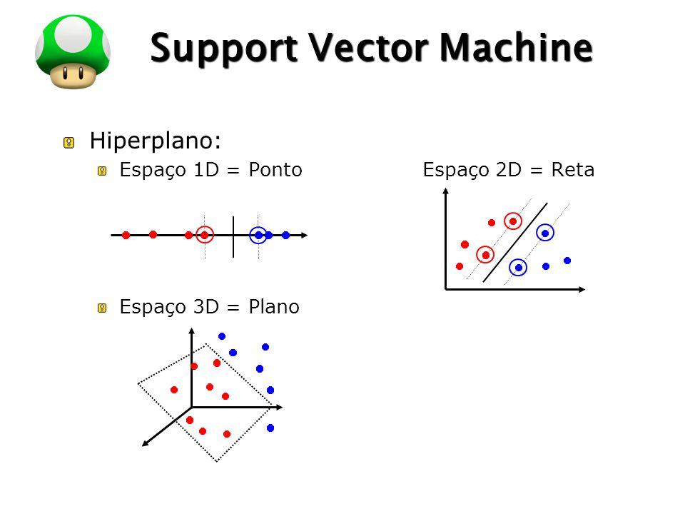 LOGO Support Vector Machine Hiperplano: Espaço 1D = Ponto Espaço 2D = Reta Espaço 3D = Plano