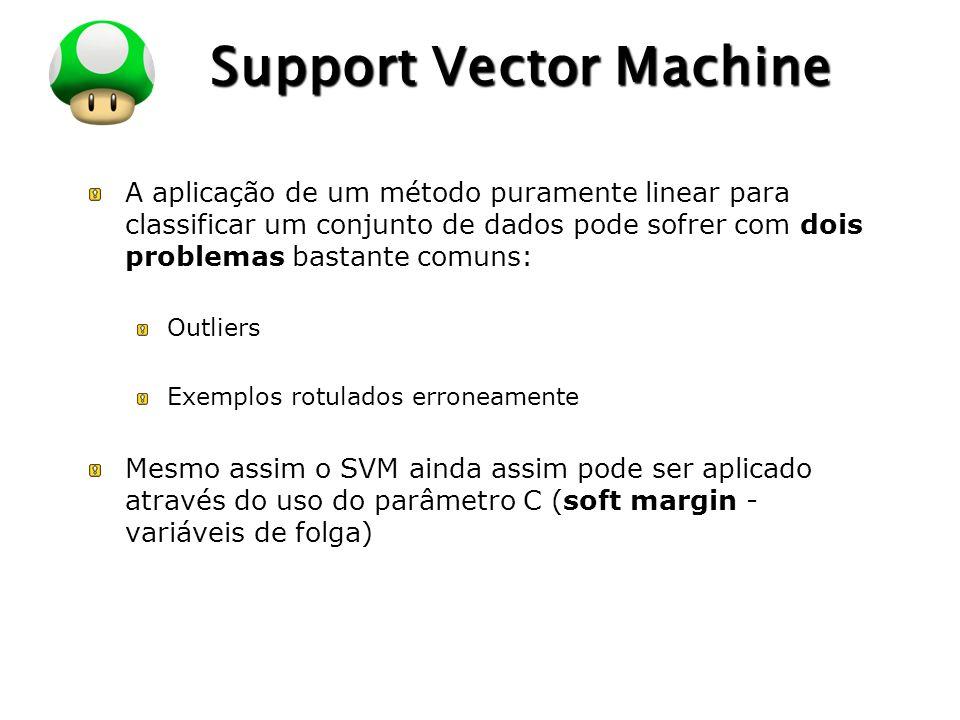 LOGO Support Vector Machine A aplicação de um método puramente linear para classificar um conjunto de dados pode sofrer com dois problemas bastante co