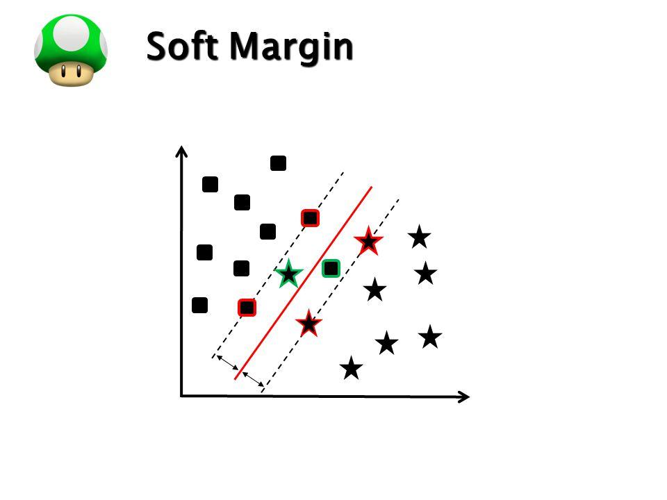 LOGO Soft Margin