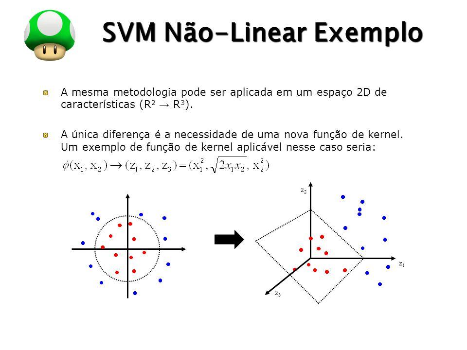 LOGO SVM Não-Linear Exemplo A mesma metodologia pode ser aplicada em um espaço 2D de características (R 2 → R 3 ). A única diferença é a necessidade d
