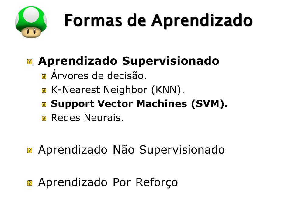 LOGO Support Vector Machine Em alguns problemas não é possível separar as classes linearmente mesmo utilizando a margem de folga.