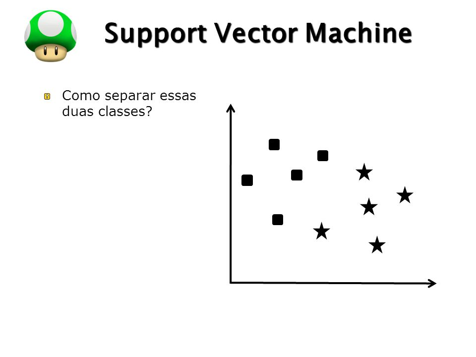 LOGO SVM Não-Linear Exemplo A mesma metodologia pode ser aplicada em um espaço 2D de características (R 2 → R 3 ).