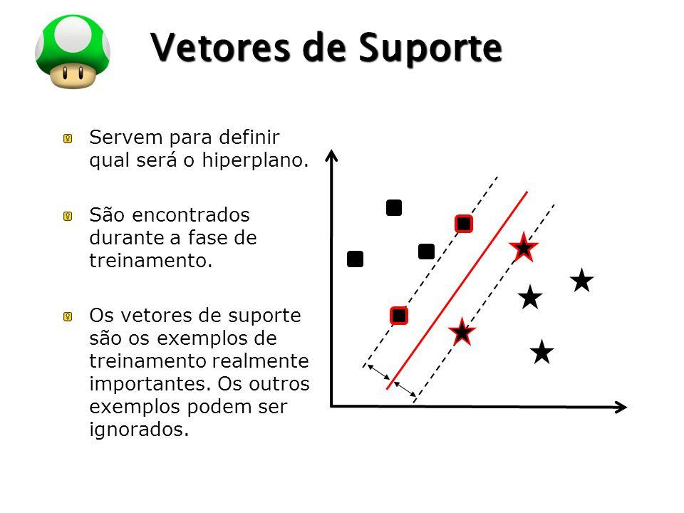 LOGO Support Vector Machine O SVM foi originalmente concebido para lidar com classificações binárias.