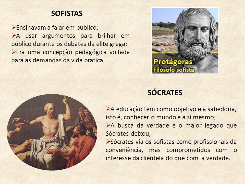 SOFISTAS  Ensinavam a falar em público;  A usar argumentos para brilhar em público durante os debates da elite grega;  Era uma concepção pedagógica