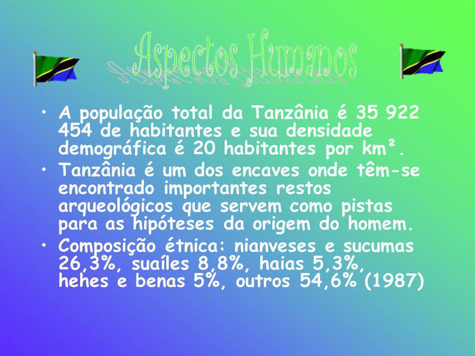 •A população total da Tanzânia é 35 922 454 de habitantes e sua densidade demográfica é 20 habitantes por km². •Tanzânia é um dos encaves onde têm-se