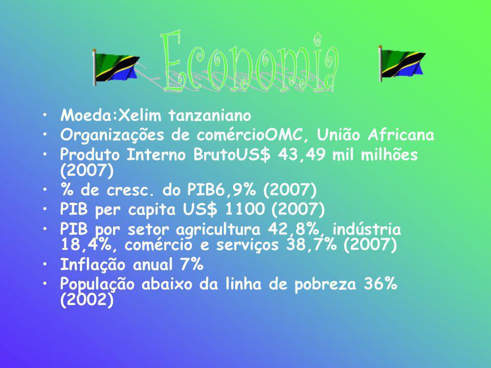 •Moeda:Xelim tanzaniano •Organizações de comércioOMC, União Africana •Produto Interno BrutoUS$ 43,49 mil milhões (2007) •% de cresc. do PIB6,9% (2007)
