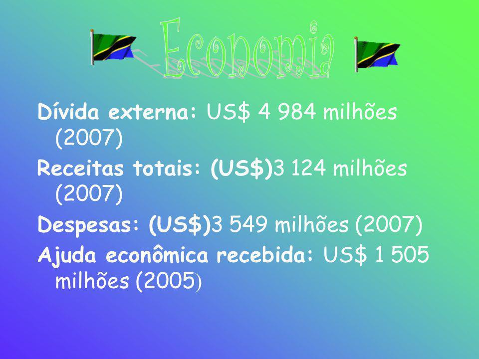 Dívida externa: US$ 4 984 milhões (2007) Receitas totais: (US$)3 124 milhões (2007) Despesas: (US$)3 549 milhões (2007) Ajuda econômica recebida: US$