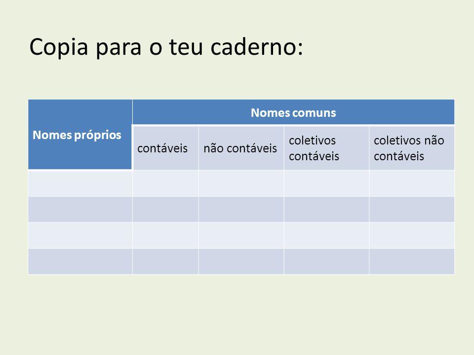 Copia para o teu caderno: Nomes próprios Nomes comuns contáveisnão contáveis coletivos contáveis coletivos não contáveis
