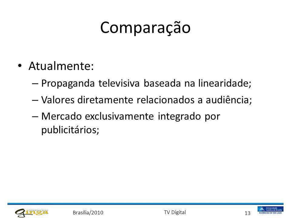 Brasília/2010 TV Digital 13 Comparação • Atualmente: – Propaganda televisiva baseada na linearidade; – Valores diretamente relacionados a audiência; –