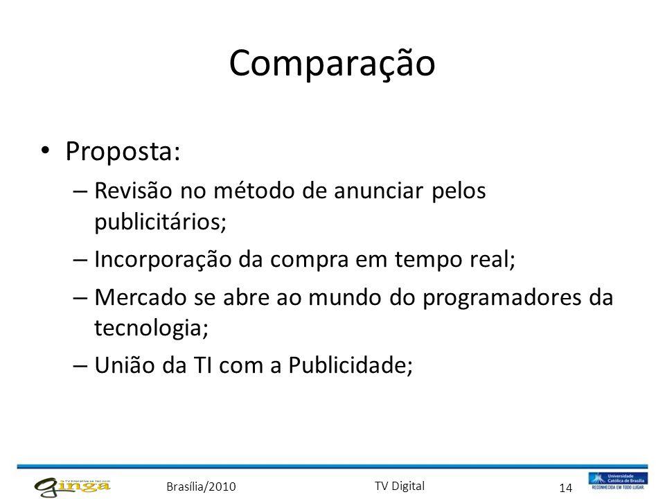 Brasília/2010 TV Digital 14 Comparação • Proposta: – Revisão no método de anunciar pelos publicitários; – Incorporação da compra em tempo real; – Merc