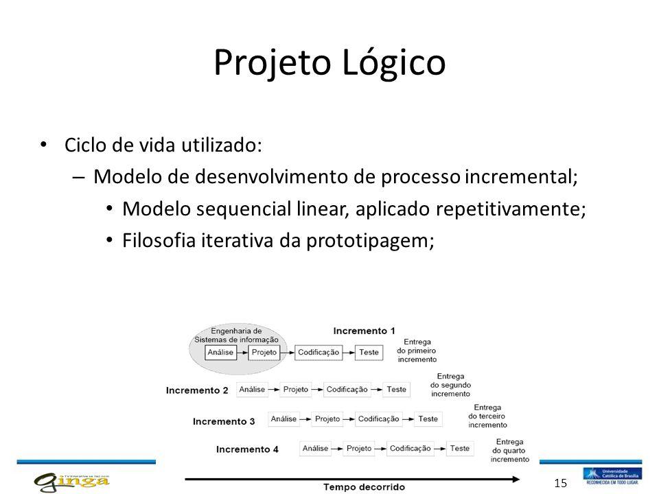 Brasília/2010 TV Digital 15 Projeto Lógico • Ciclo de vida utilizado: – Modelo de desenvolvimento de processo incremental; • Modelo sequencial linear,