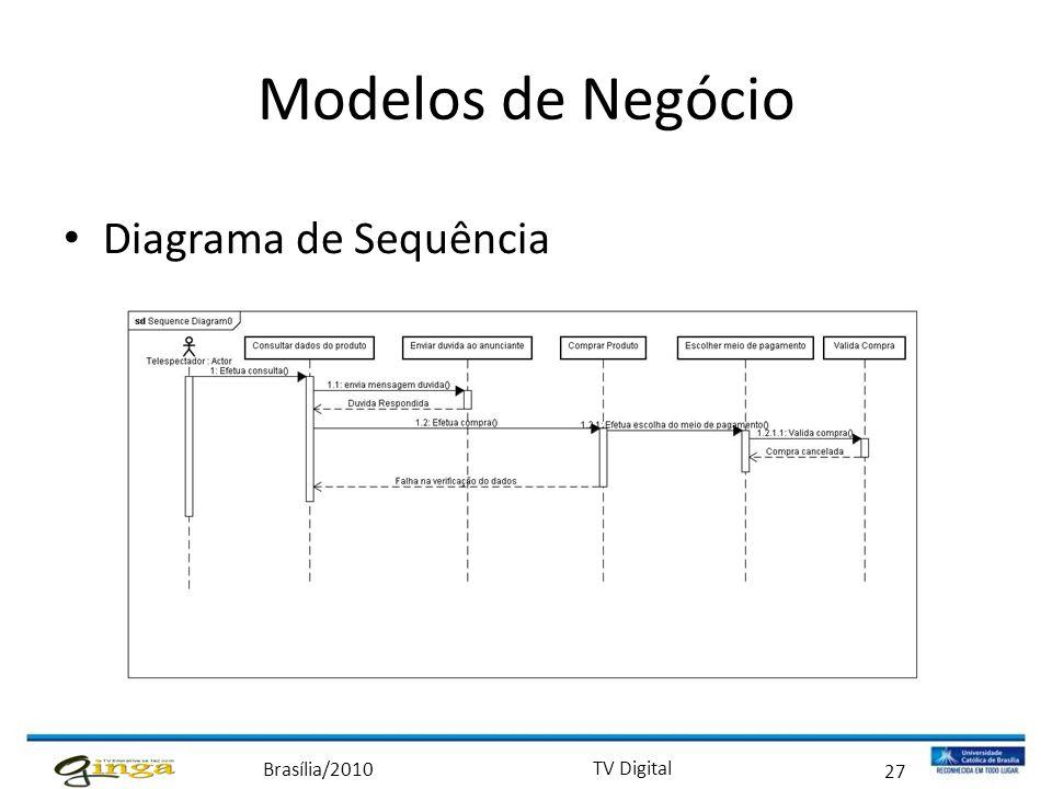 Brasília/2010 TV Digital 27 Modelos de Negócio • Diagrama de Sequência