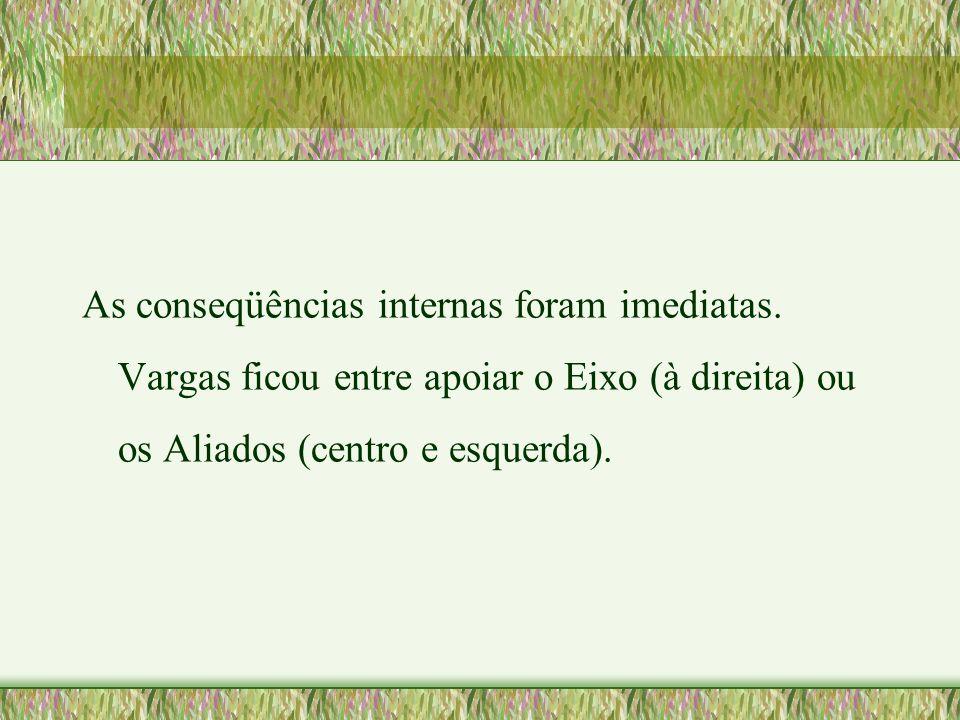 As conseqüências internas foram imediatas. Vargas ficou entre apoiar o Eixo (à direita) ou os Aliados (centro e esquerda).