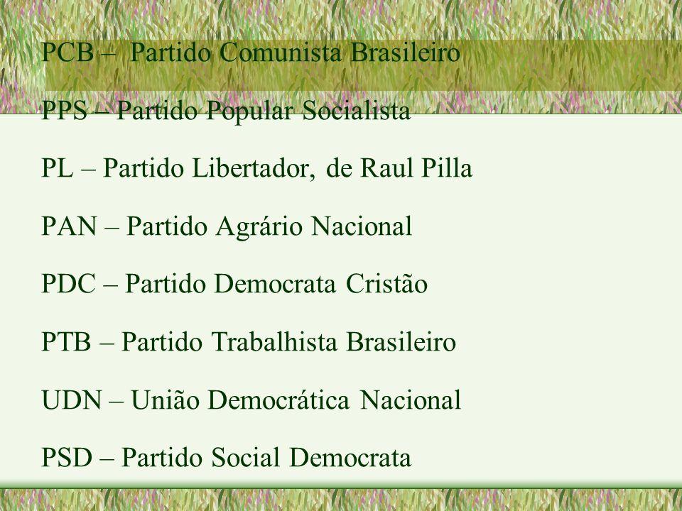 PCB – Partido Comunista Brasileiro PPS – Partido Popular Socialista PL – Partido Libertador, de Raul Pilla PAN – Partido Agrário Nacional PDC – Partid
