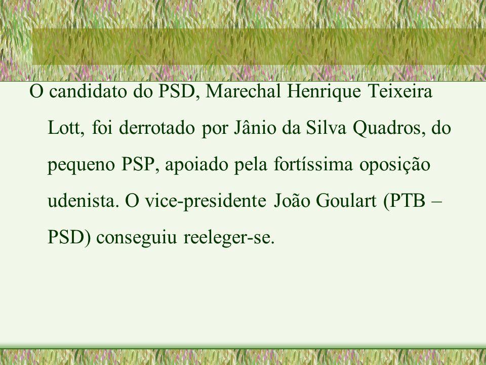 O candidato do PSD, Marechal Henrique Teixeira Lott, foi derrotado por Jânio da Silva Quadros, do pequeno PSP, apoiado pela fortíssima oposição udenis