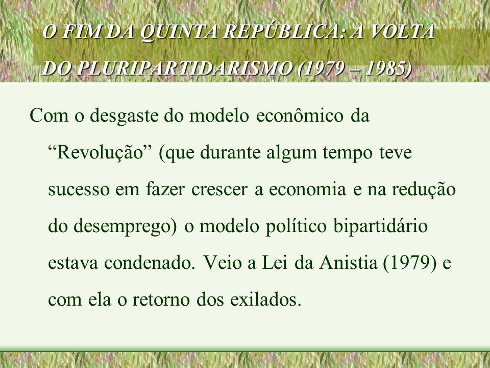 """O FIM DA QUINTA REPÚBLICA: A VOLTA DO PLURIPARTIDARISMO (1979 – 1985) Com o desgaste do modelo econômico da """"Revolução"""" (que durante algum tempo teve"""