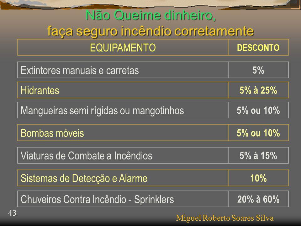 Extintores manuais e carretas 5% Hidrantes 5% à 25% Mangueiras semi rígidas ou mangotinhos 5% ou 10% Bombas móveis 5% ou 10% Viaturas de Combate a Incêndios 5% à 15% Sistemas de Detecção e Alarme 10% Chuveiros Contra Incêndio - Sprinklers 20% à 60% Miguel Roberto Soares Silva 43 EQUIPAMENTO DESCONTO Não Queime dinheiro, faça seguro incêndio corretamente