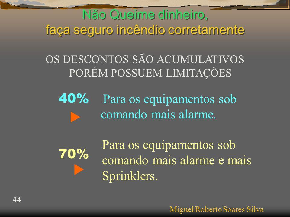 OS DESCONTOS SÃO ACUMULATIVOS PORÉM POSSUEM LIMITAÇÕES Miguel Roberto Soares Silva 44 Para os equipamentos sob comando mais alarme.