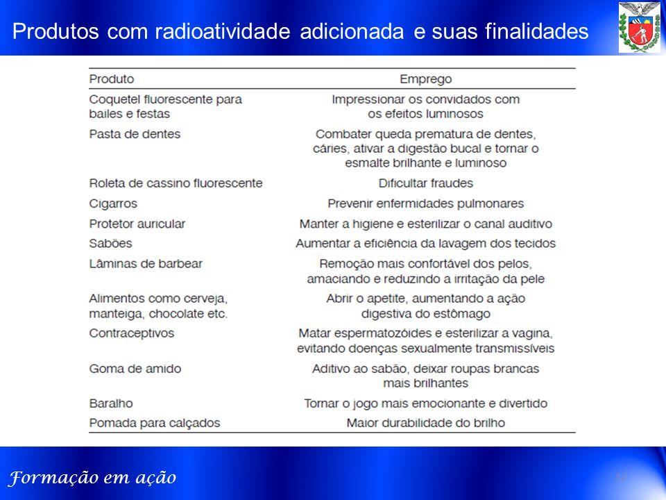 Formação em ação Produtos com radioatividade adicionada e suas finalidades 12